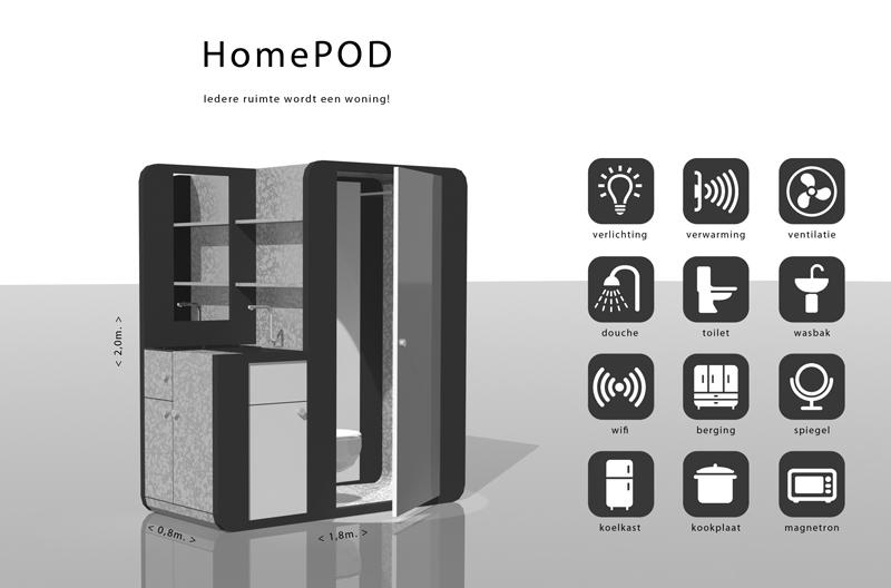 HomePOD – Dè oplossing voor huisvesting in leegstaand vastgoed